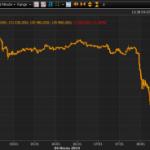 Московская биржа остановила работу!