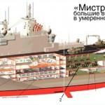 Минобороны России — «Мистрали» России уже передаваться не будут