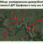 СБУ выложило первую порцию данных добытых у российских спецназовцев