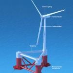 Япония установила самый большой в мире ветрогенератор