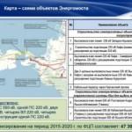 Электричество в Крыму из России появится в конце 2017 года!