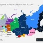 Экономические последствия распада России