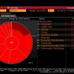 Биржа Шанхая за день обвалилась на 260 млрд. долларов