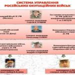 Разведка Минобороны назвала командный состав оккупационных войск РФ в Украине