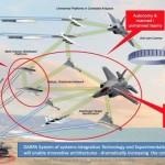 Военные России серьезно опасаются новой системы НАТО — SoSITE