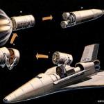 История Space Shuttle – маленький кусочек нереализованной программы колонизации космоса
