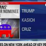 Трамп лидирует в Нью-Йорке