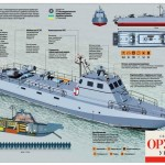 На столичном заводе заложат еще три катера для ВМС Украины: на этот раз десантно-штурмовых