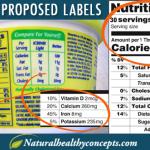 В США появятся новые этикетки на продуктах