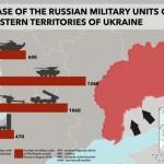 Россия разместила на Донбассе оружия больше, чем имеет армия Германии