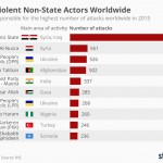 ДНР обогнало талибан в рейтинге насилия