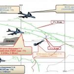 Bellingcat – Россия фальсифицирует данные о катастрофе MH17