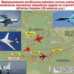 ГУР – Россия отрабатывает бомбардировку Украины с территории Белоруси