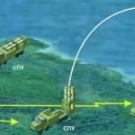 Стало известно какими ракетами обстреляет Украина акваторию Крыма