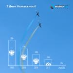 Нафтогаз исключил мирное соглашение с Газпромом в Стокгольме