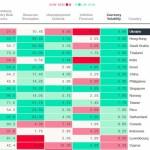 Гривня будет стабильной валютой в 2017- Bloomberg