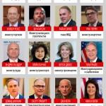Вся президентская рать: кто есть кто в команде Дональда Трампа