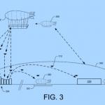Amazon запатентовал летающие склады-дирижабли