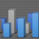 МВФ отметил резкий экономический рост в Израиле