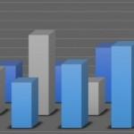 Курс доллара и золото показывают наибольший рост — аналитики