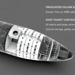 Илон Маск показал схему и устройство своего марсианского корабля и марсианский город