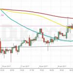 Курс доллара и  евро в пятницу продолжит рост, рубль будет падать