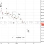 Курс доллара после деноминации рубля будет около 50 вместо 500