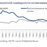 Курс доллара — в банках РФ рекордный дефицит валюты