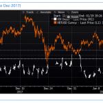 Аналитики Deutche Bank установилисвязь между курсом биткоина и страхом