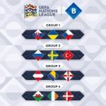 Украина узнала соперников в новосозданном футбольном турнире под эгидой УЕФА — Лиге Наций