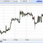 Курс доллара в России растет во вторник из-за санкций и Дерипаски