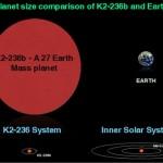 Индийские астрономы открыли планету, на которой год длится 19 дней