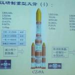 Китай занимается разработкой сверхтяжелой ракеты