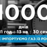 1000 дней Украина не покупает газ у России