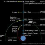 Япония построит миниатюрный космический лифт на околоземной орбите