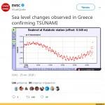 В Средмземном море впервые зафиксировано цунами