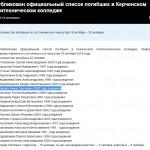 И снова нестыковки — На «России-1» взяли интервью у числящейся погибшей при нападении в Керчи девушки