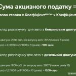 Скоро начнется автобум в Украине — Рада приняла закон, снижающий акциз на растаможку авто
