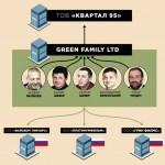 Липецкая кинофабрика — Зеленский снимает в РФ сериал про КГБ