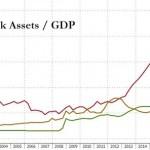 Банк Японии стал чемпионом по печатанию денег!
