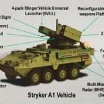 Армия США закупает 144 системы ПВО MSHORAD с РЛС израильской компании