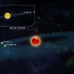 Планеты у звезды Тигардена оказались похожими на Землю