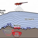 Сильная радиация может подплавить лед в Антарктиде — эксперты