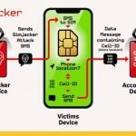 В SIM-картах выявлена ошибка, позволяющая взломать телефон отправкой SMS — как это происходит