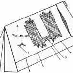 Тайна перевала Дятлова — найдены следы второй палатки на месте трагедии