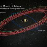 У Сатурна найдено 20 ранее неизвестных спутников