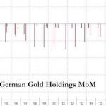 Германия начала закупать золото впервые за 20 лет