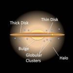 Ученые установили новый возраст нашей Галактики