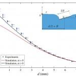Физики наконец объяснили слипание овсяных колечек в каше